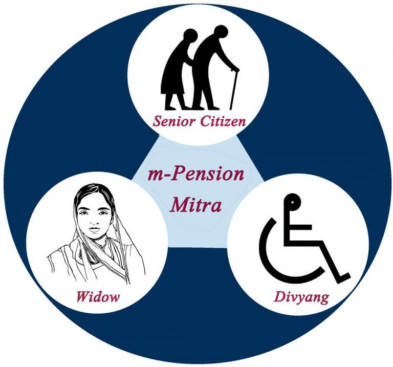 samagra pension